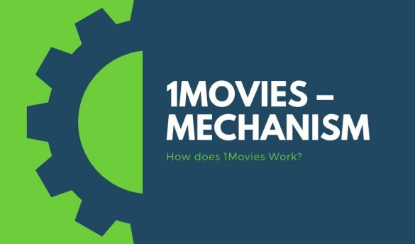 Mechanism showing How does 1Movies Work?
