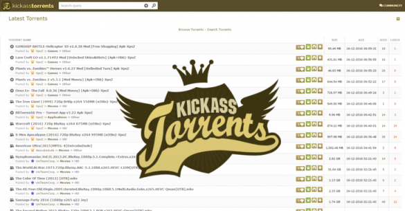 Kickass Torrent Website
